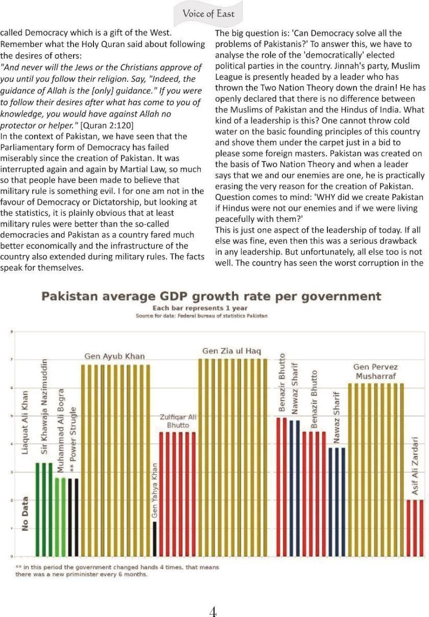 Failed Pakistani Democracy 2